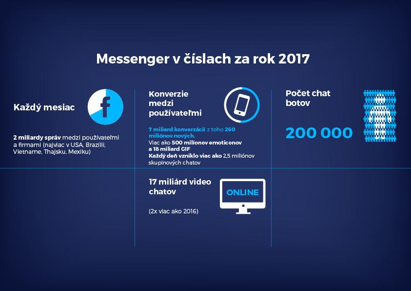 messenger_new2